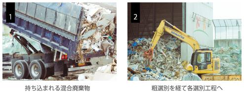 大東商事の循環型リサイクルシステム